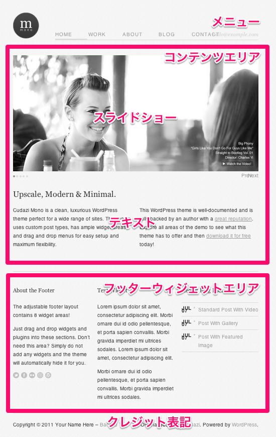 ビジネスかつポートフォリオ用の無料WordPressテーマ「Cudazi-Mono」のトップページイメージ