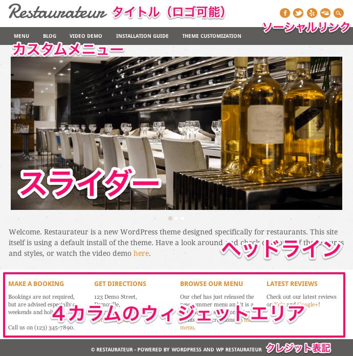 レストラン-店舗用の無料WordPressテーマ「restaurateur」のトップページのデザイン