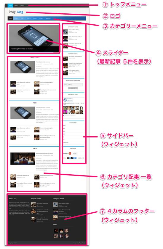 ニュースメディア用の無料WordPressテーマ「iMag-Mag」のトップページのデザイン1