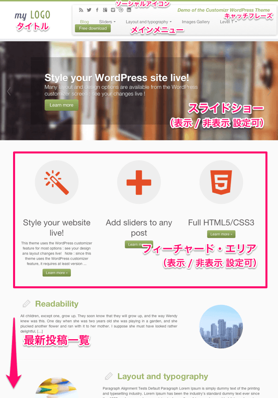 ビジネス-ブログ用の無料WordPressテーマ「Customizr」のトップページのデザイン1